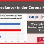 IT-Freelancer in der Corona-Krise: projektwerk Umfrageergebnisse