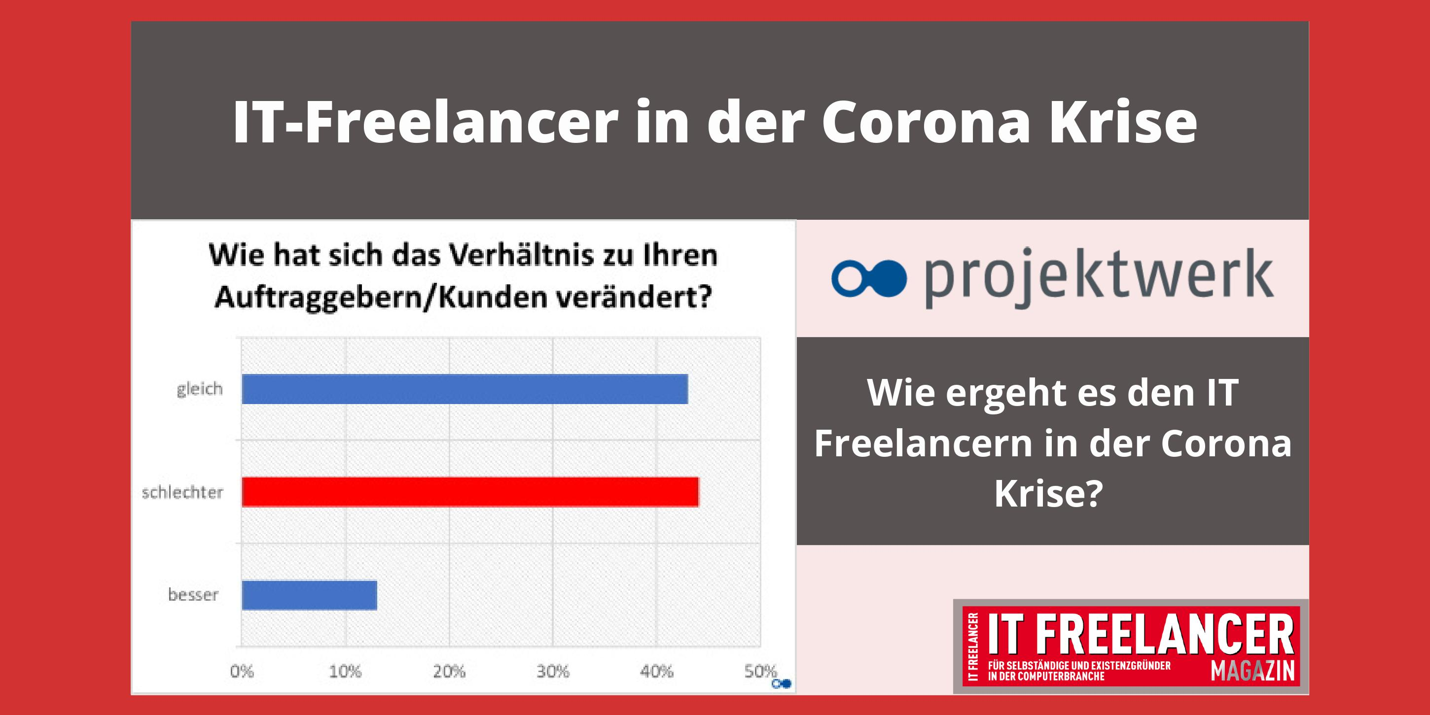 projektwerk Umfrage: IT Freelancer in der Corona Krise