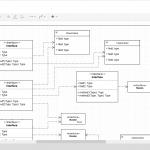 Kostenloses Diagramm-Onlinetool: draw.io
