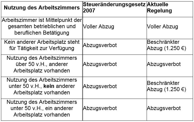 haeusliches_arbeitszimmer